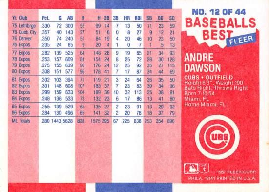 Andre Dawson 1987 Fleer