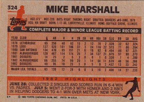 Dodgers 1983 Topps Mike Marshall B