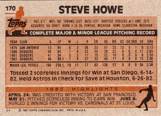 Dodgers 1983 Topps Steve Howe B