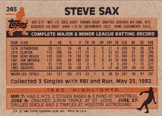 Dodgers 1983 Topps Steve Sax B