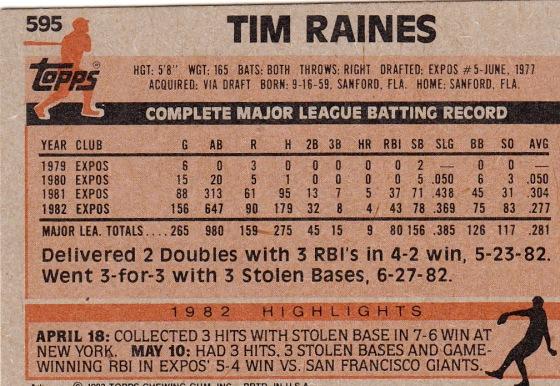 Expos 1983 Topps Tim Raines B