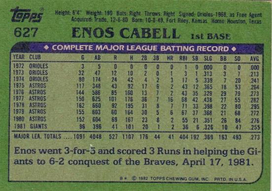 Giants 1982 Topps Enos Cabell B