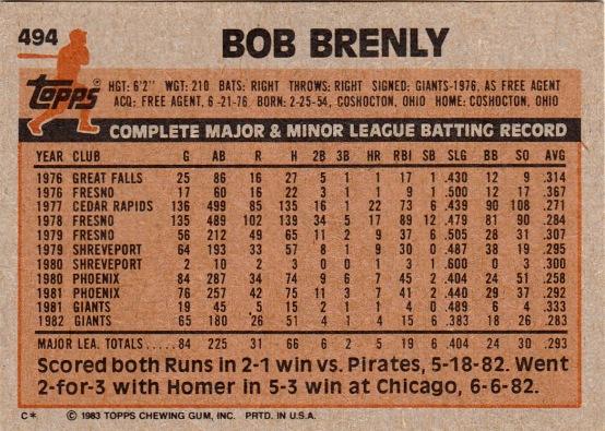 Giants 1983 Topps Bob Brenly B