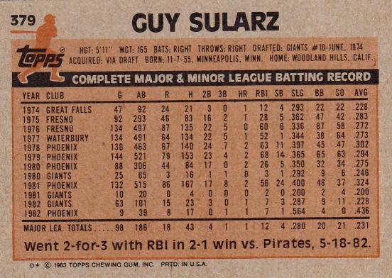 Giants 1983 Topps Guy Sularz B