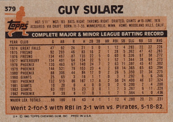 Giants 1983 Topps Guy Sularz B