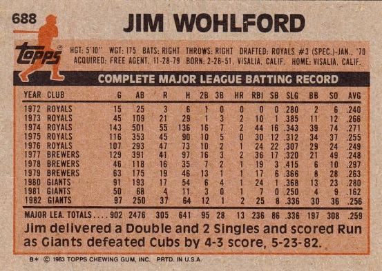Giants 1983 Topps Jim Wohlford B