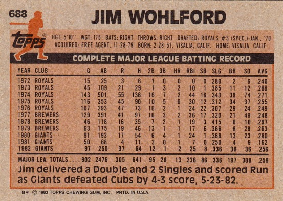 Giants 1983 Topps Jim Wohlford B