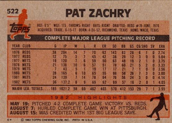 Mets 1983 Topps Pat Zachry B