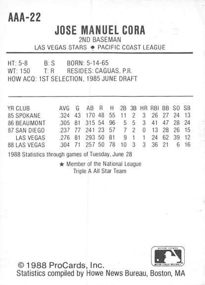 Joey Cora Minor League Card
