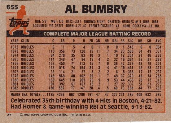 Orioles 1983 Topps Al Bumbry B