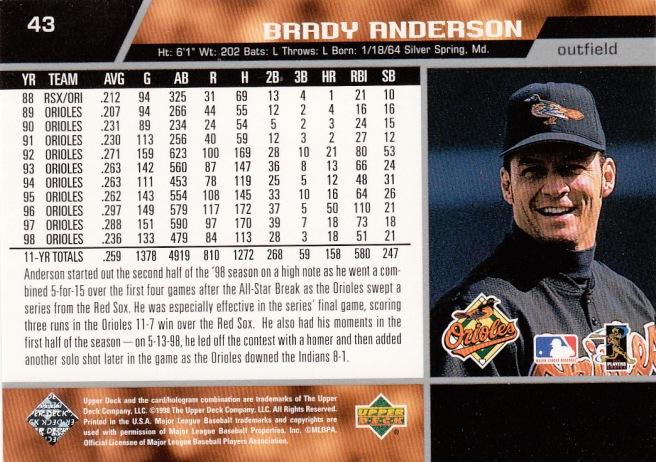 Orioles 1999 Upper Deck Brady Anderson B