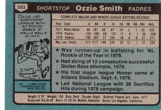 Padres 1980 Topps Ozzie Smith B