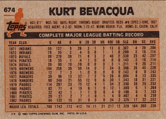 Padres 1983 Topps Kurt Bevacqua B