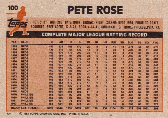 Phillies 1983 Topps Pete Rose B