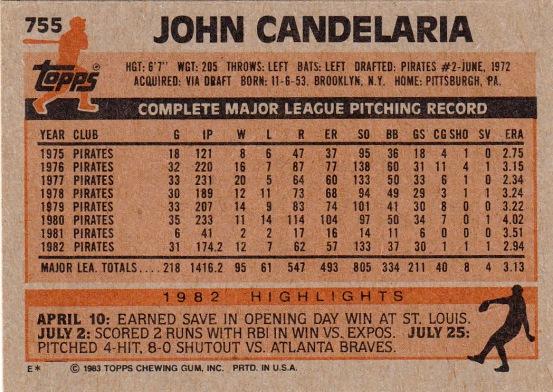 John Candelaria 1983 Topps