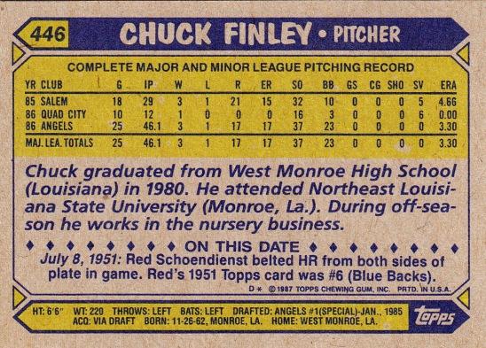 RC Angels 1987 Topps Chuck Finley B