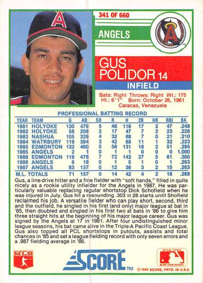 Gus Polidor Rookie Card