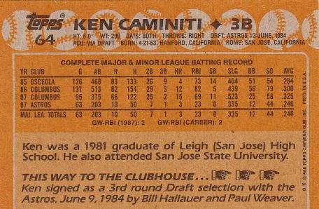 Ken Caminiti Rookie Card
