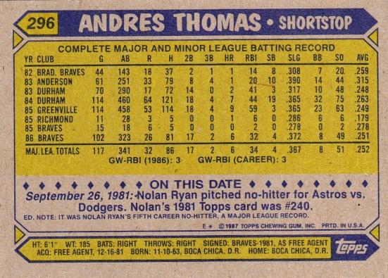 RC Braves 1987 Topps Andres Thomas B