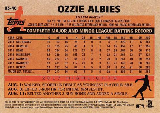 Ozzie Albies Rookie Card