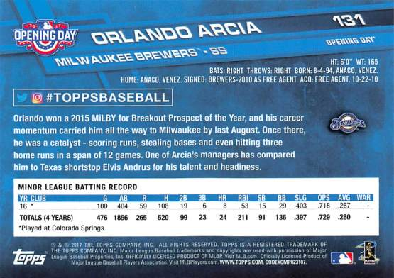 Orlando Arcia Rookie Card
