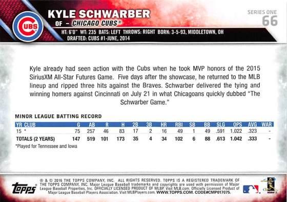 Kyle Schwarber Rookie Card