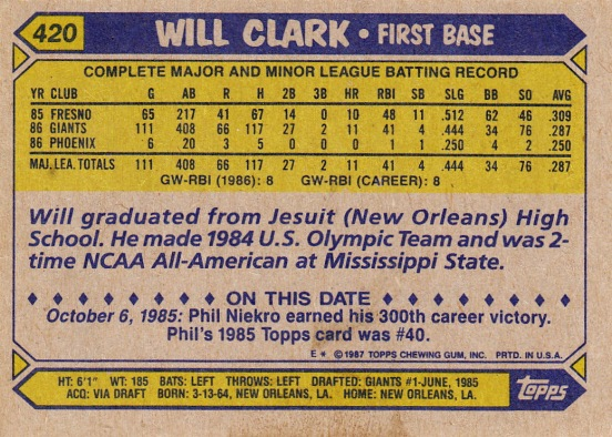 Will Clark Rookie Card 1987 Topps