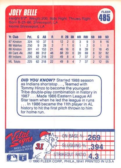 Albert Belle Rookie Card
