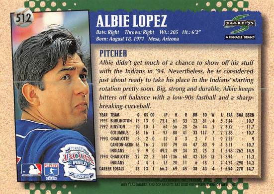 Albie Lopez Rookie Card