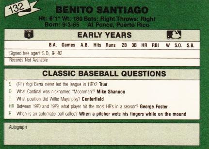 Benito Santiago Rookie Card
