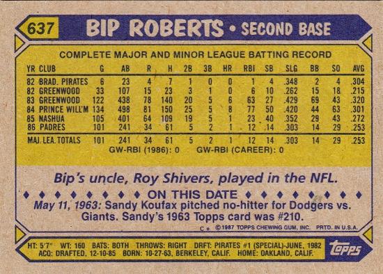 Bip Roberts Rookie Card