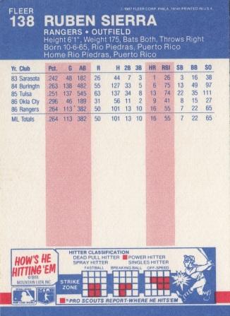Ruben Sierra Rookie Card