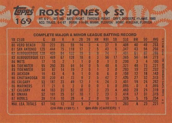 Ross Jones Rookie Card