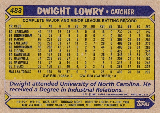 RC Tigers 1987 Topps Dwight Lowry B