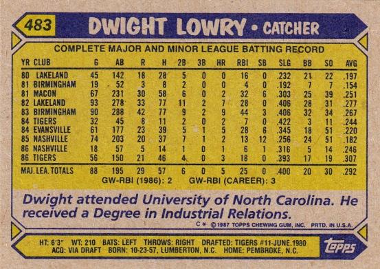 RC Tigers 1987 Topps Dwight Lowry B
