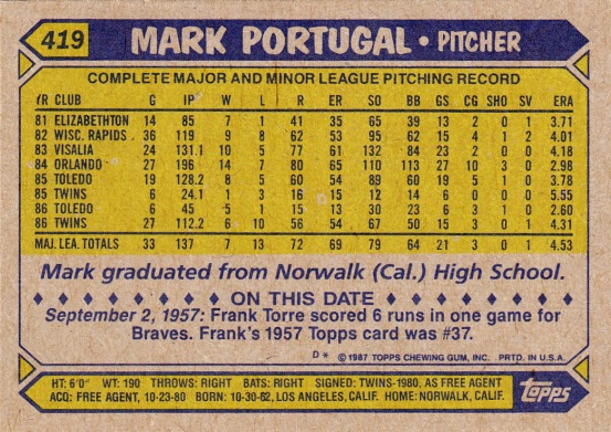 RC Twins 1987 Topps Mark Portugal B