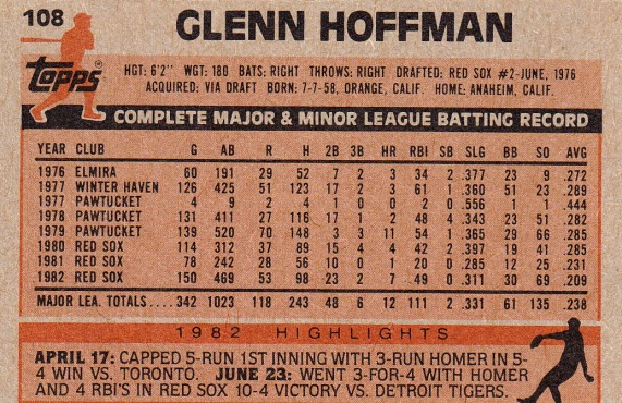 Red Sox 1983 Topps Glenn Hoffman B