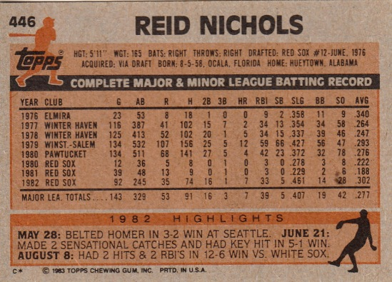 Red Sox 1983 Topps Reid Nichols B