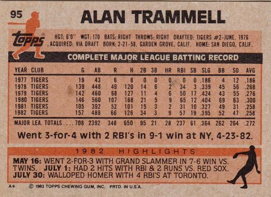 Tigers 1983 Topps Alan Trammell B