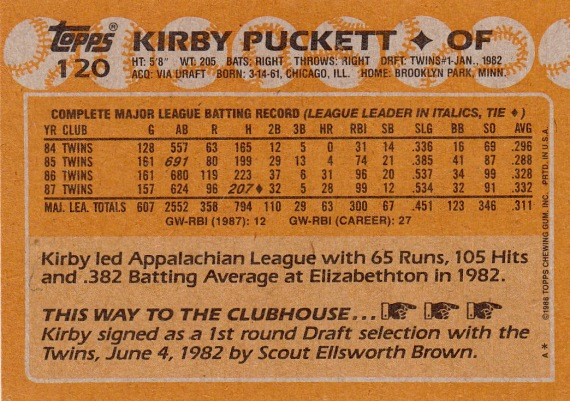 Twins 1988 Topps Kirby Puckett B