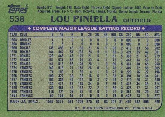 Yankees 1982 Topps Lou Piniella B
