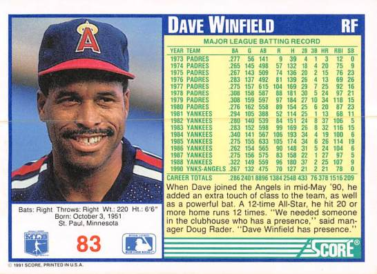 Dave Winfield 1991 Score