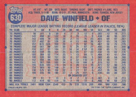 Dave Winfield 1991 Topps