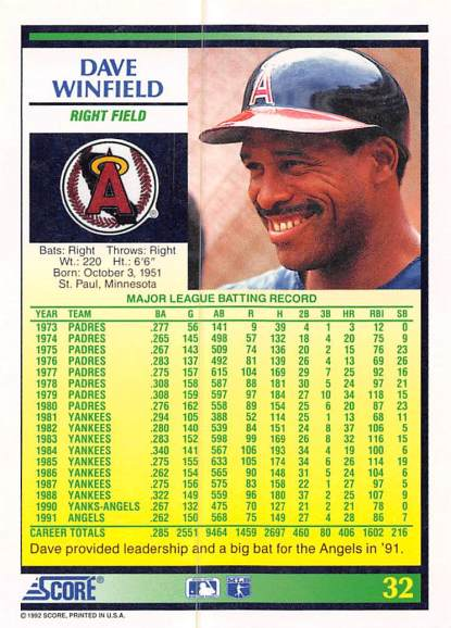 Dave Winfield 1992 Score