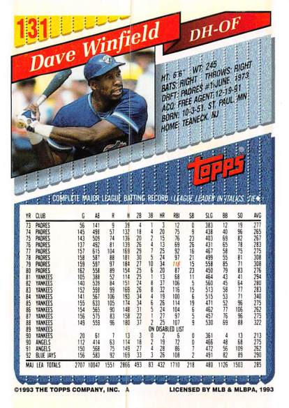 Dave Winfield 1993 Topps