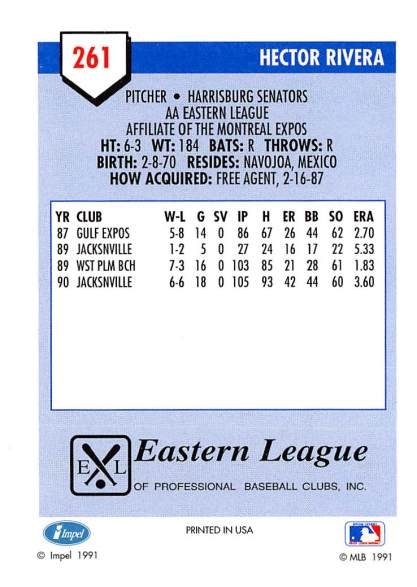 Hector Rivera Minor League Card