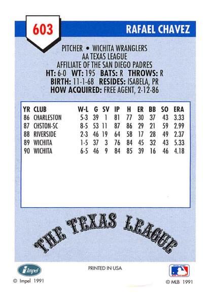 Rafael Chavez Minor League Card