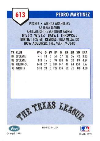 Pedro Martinez Minor League Card