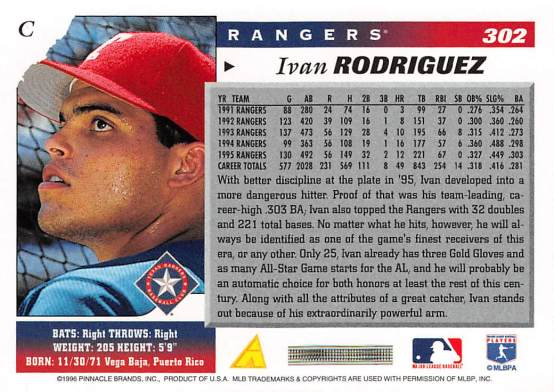 Ivan Rodriguez 1996 Score