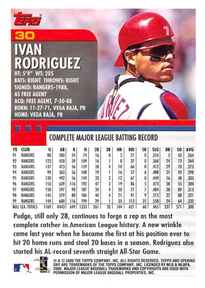 Ivan Rodriguez 2000 Topps Opening Day